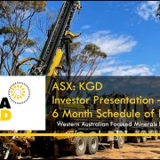 KulaGoldMedia_InvestorPresentationCover_Oct2021